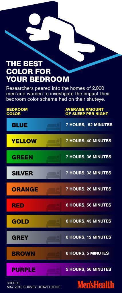 culori-ce-favorizeaza-somnul