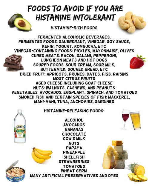 Lista alimentelor ce contin histamina